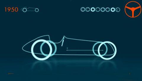 60 años de Fórmula 1 resumidos en un minuto
