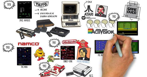 La historia de los videojuegos